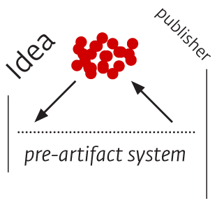 the modified pre-artifact system