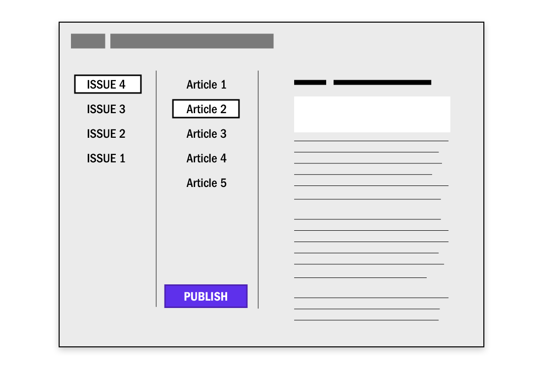 A wireframe of a simple editorial system